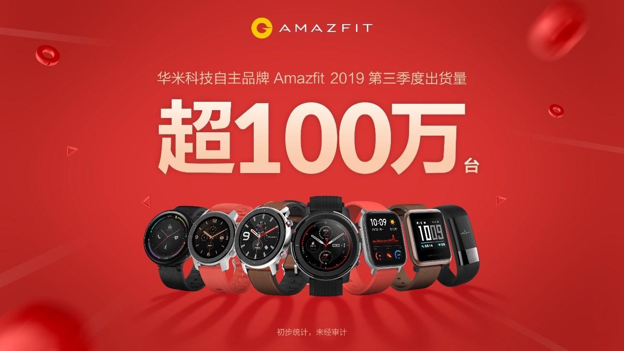 华米AMAZFIT季度出货量破百万台 掀智能手表全民普及风暴.jpg
